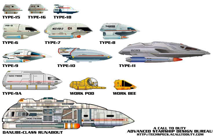 types of old space shuttle - photo #32